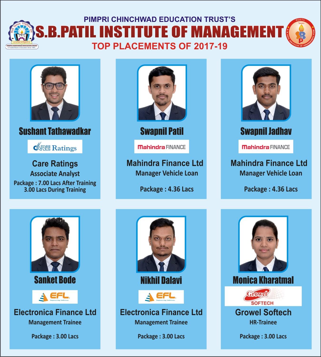 top business schools in pune